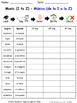Music in Spanish Spelling Worksheets