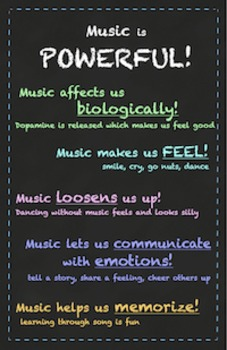 Music is Powerful Poster