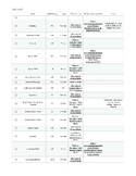 Music movie list including ratings, length, links to videos & TPT worksheets