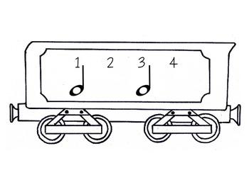 Music note value train