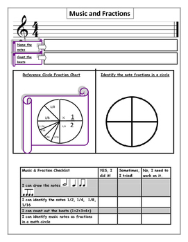 Music notes and related fractions 3rd Grade