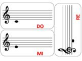Music notes in Neo-Latin (DO_RE_MI_etc)