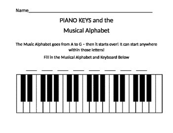 Musical Alphabet and the Keyboard