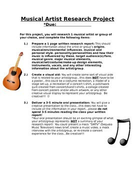 Musical Artist Research Project