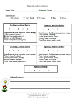Musical Audition Rubric
