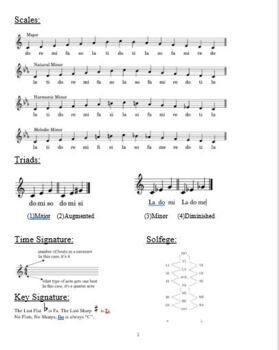 "Musical ""Cheat Sheet"" for all music ensembles"