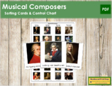 Musical Composers: Cards & Charts