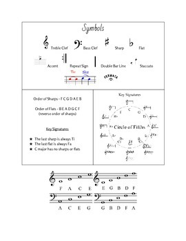 Musical Concepts