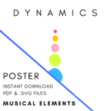 Musical Elements DYNAMICS Poster - Candy Colour - Instant DIGITAL Download