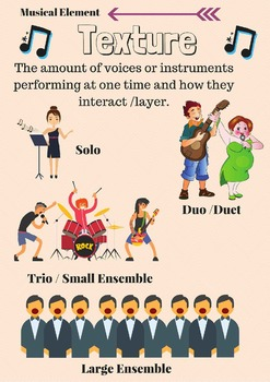 Musical Elements Posters: Dynamics, Timbre, Texture, Tempo