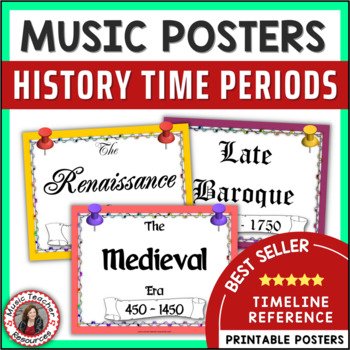 Music Posters: Music History Time Periods by