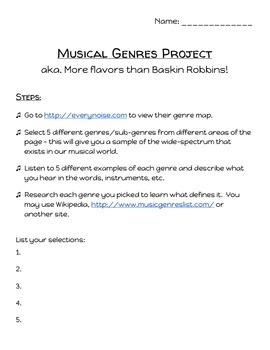 Musical Genres Project