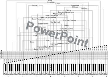 Musical Instrument Ranges - Editable PowerPoint w/ Handouts