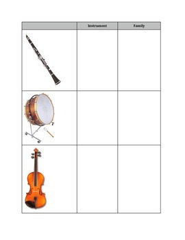 Musical Instrument Test