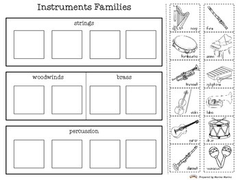 Musical Instruments Families by Marina's Little People | TpT