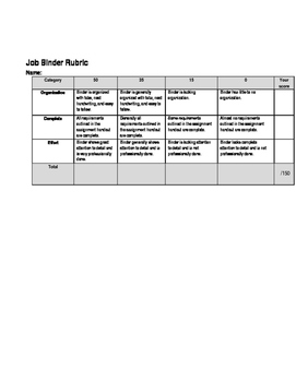 Musical Job Binder Rubric