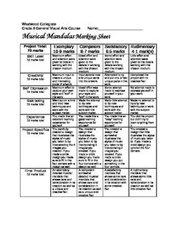 Musical Mandalas Marking Sheet