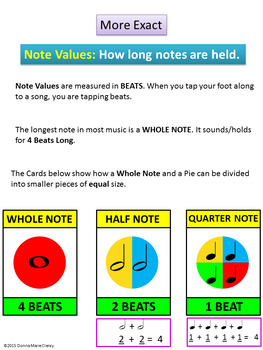 Musical Math: Counting Beats 4 Basic Notes, Bulletin Board plus Worksheets Set 1