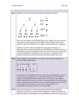 Musical Math: Grade Four Fractions Unit