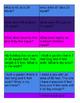 Musical Math Task Cards