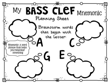 Musical Mnemonic: Bass Clef {Make Your Own!}