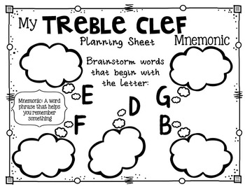 Musical Mnemonic: Treble Clef {Make Your Own!}