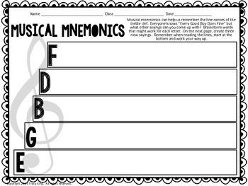 Musical Mnemonics