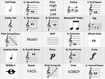 Musical Notation BINGO