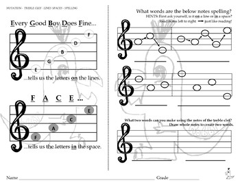Musical Notation - Lines and Spaces of the Treble Clef
