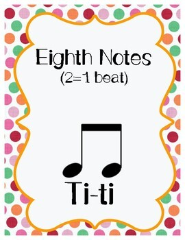 Musical Notes and Rests Posters