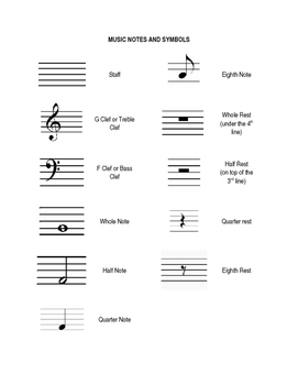 Musical Notes and Symbols