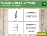 Musical Notes and Symbols: Book