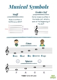 Musical Notes in the Treble Clef