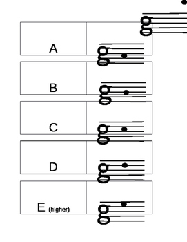 Musical Staff Flashcards