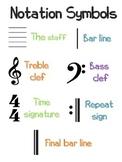 Musical Symbols Basics- Poster Pack for Bulletin Boards
