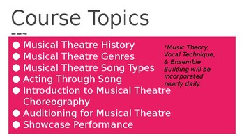 Musical Theatre Back To School Night PPT