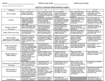Musical Theatre Performance Rubric