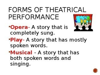 Musical Theatre Power Point