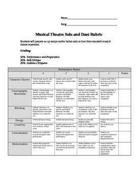Musical Theatre Solo and Duet Performance Rubric