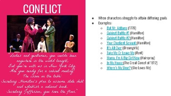 Musical Theatre Song Types PPT