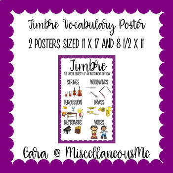 Musical Vocabulary Posters Bundle (Set of 10)