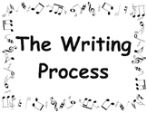 Musical Theme Writing Process Posters