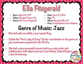 Musician of the Month: ELLA FITZGERALD - Lesson Plans & Bulletin Board