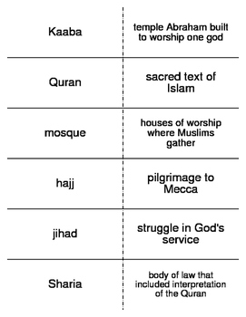 Muslim Civilization Vocabulary Flash Cards for World History
