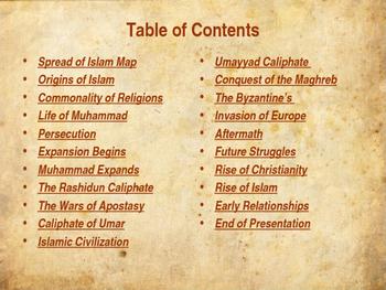 Muslim Civilizations - Rise of Islam