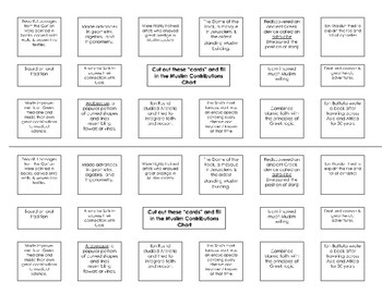 Muslim Contributions and Achievements Graphic Organizer