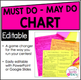 EDITABLE - Centers Management - Must Do May Do Chart