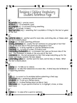 Revising and Editing Vocabulary Student Reference Sheet (STAAR Aligned)
