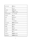 Must Know Vocabulary for the Japanese Driving License Test