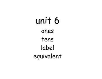 Must master math vocab EDM Unit 6